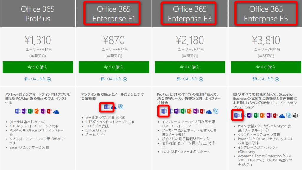 Office365-Enterprise