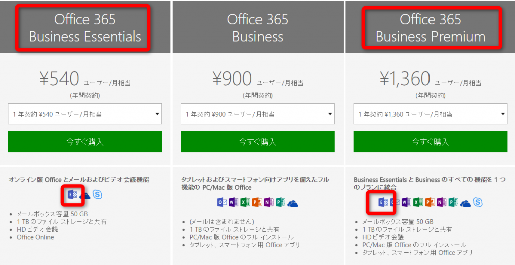 Office365-SMB