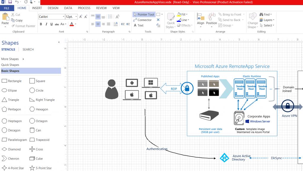 AzureRemoteApp-Win17
